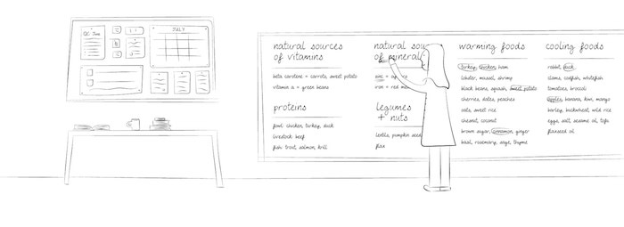 sketched scene of veterinarian developing the simple food recipes